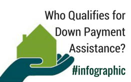 Who Qualifies for Down Payment